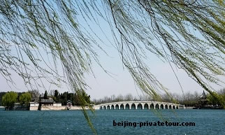 Beijing Splendid 2-Day Private Tour Package